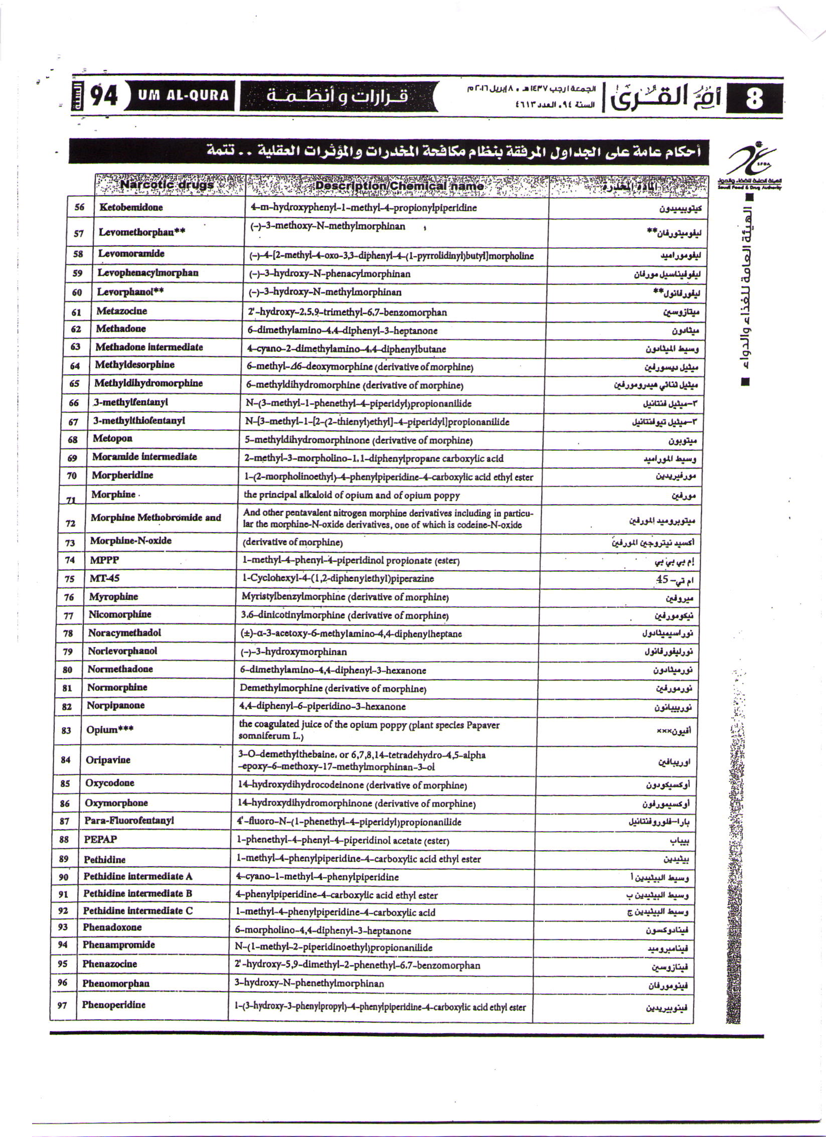 List of Banned Medicines/Drugs in the Kingdom of Saudi